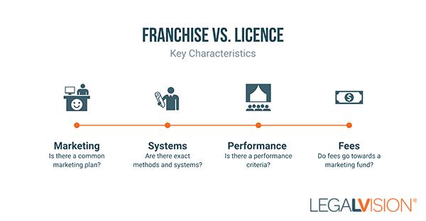 franchise-vs-licence