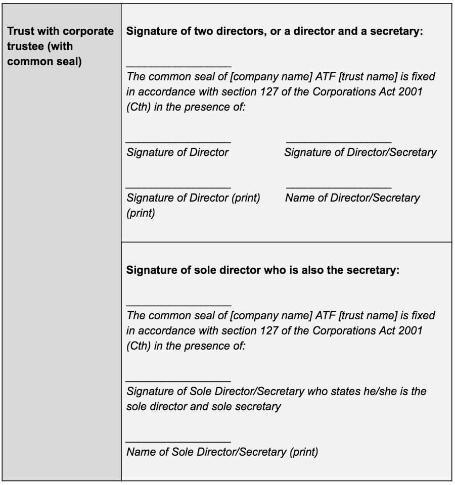 Legal Binding Document Template from img.legalvision.com.au